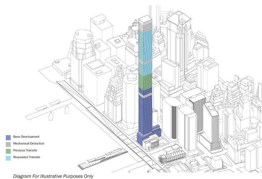 China Oceanwide's South Street Seaport Tower To Reach