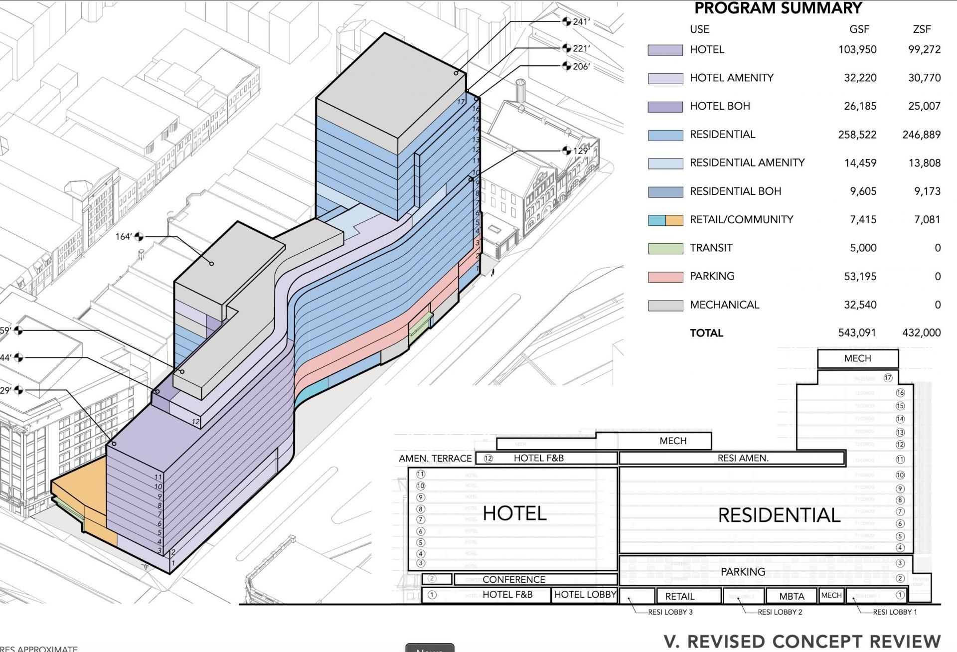 Peebles Corp. Stresses Need For Density To Make Mass. Pike Air Rights Project Work