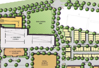New Townhouses Planned For South Charlotte