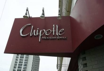 Chipotle to Test Prototype Stores in KC