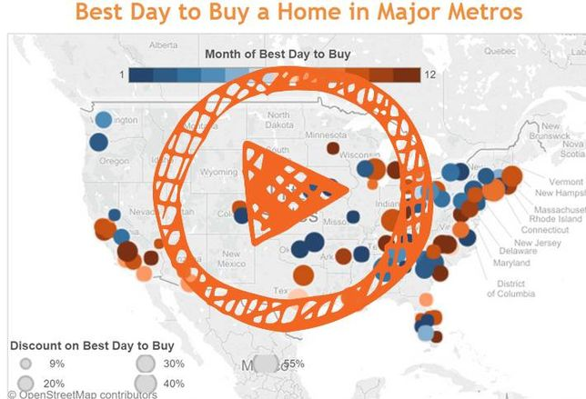 Mapped: Why Oct. 8 Is the Best Day to Strike a Deal