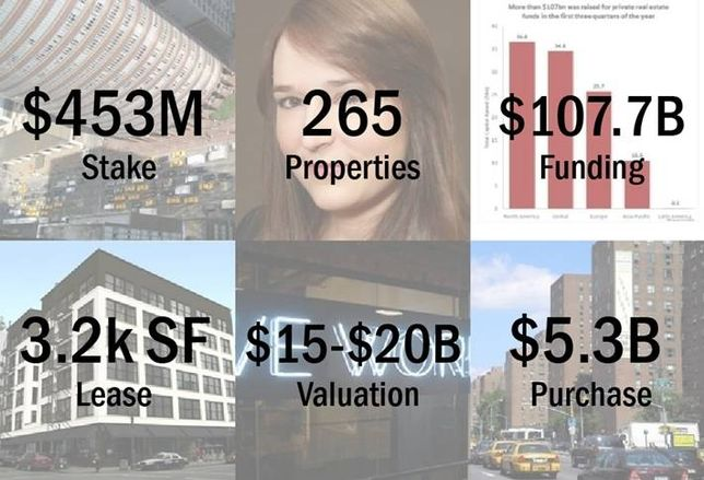 This Week in Real Estate Numbers