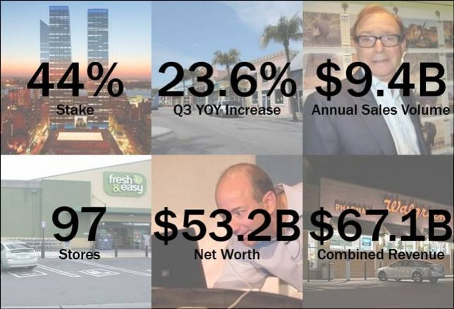 The Week in Real Estate Numbers