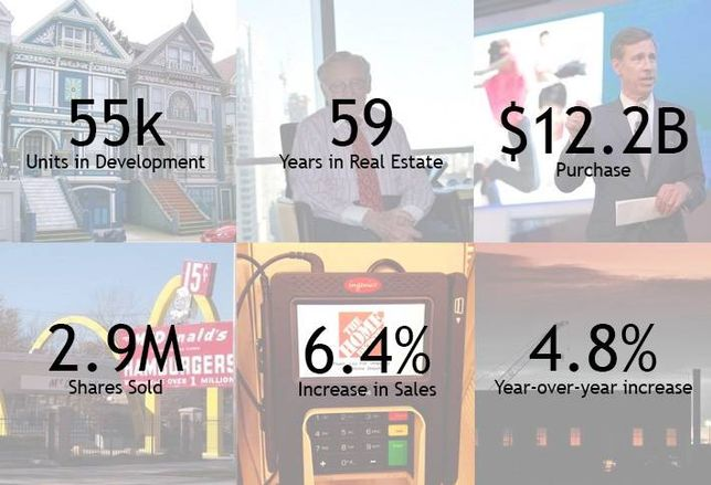 The Week in Real Estate Numbers