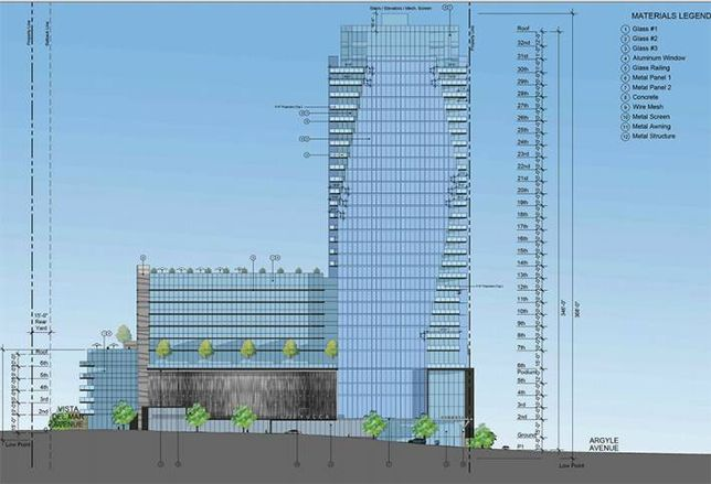 Massive Hotel Mixed-Use Pitched Near Hollywood Blvd