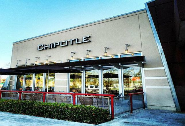 Fast-Casual Trends: Here's What Will Happen With The Biggest Chains In 2016