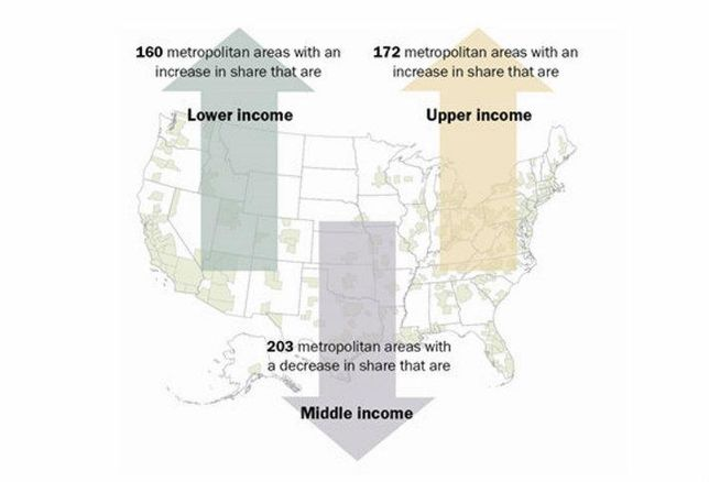 Middle Class Shrinking In America's Major Metropolitan Areas