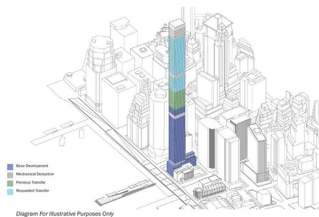 Rendering of 80 South Street in NYC, developed by China Oceanwide Holdings