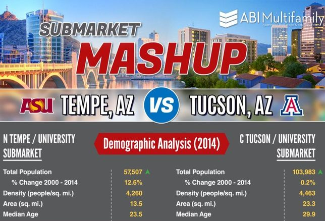North Tempe vs. Central Tuscon: Which University Submarket Is A Better Investment?