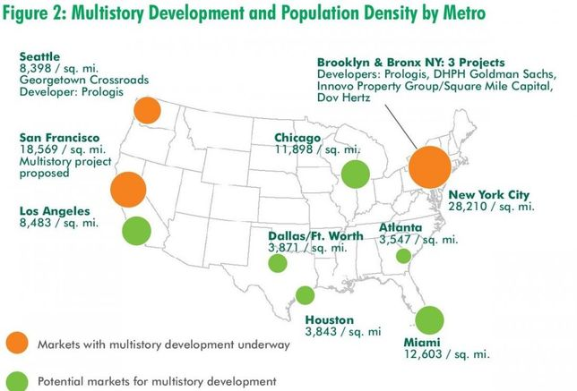 Conditions Ripe For More Multistory Warehouses In Densely Populated Cities