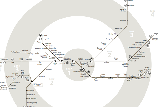 Transport For Greater Manchester transport zones metrolink trams
