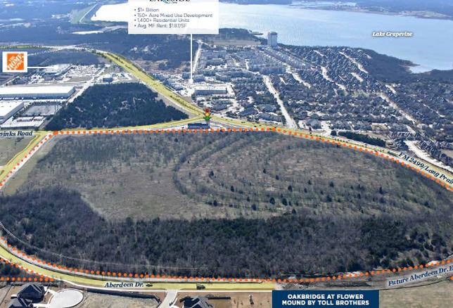 Lewisville Independent School District Land Sale Portfolio
