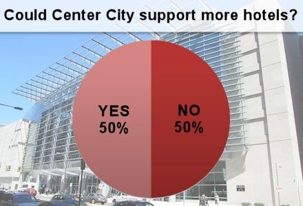 Convention Center Hotel Support Split