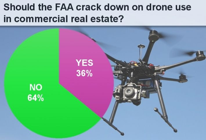 YOU SAID IT: Drones Dandy, but Regulation a Must
