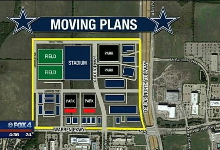 11 Acres Sold Across from Cowboys HQ in Frisco