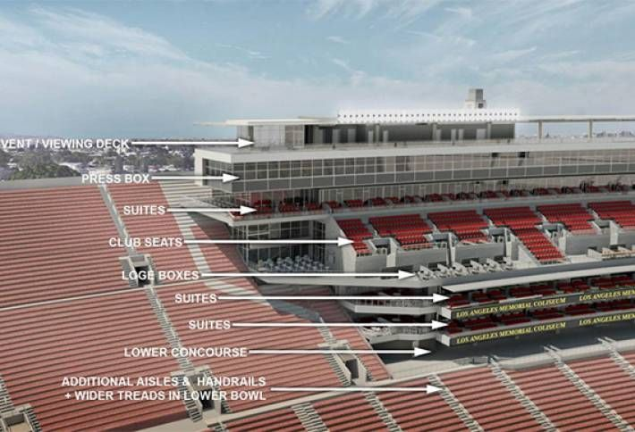 $270M Renovation of LA Coliseum Revealed