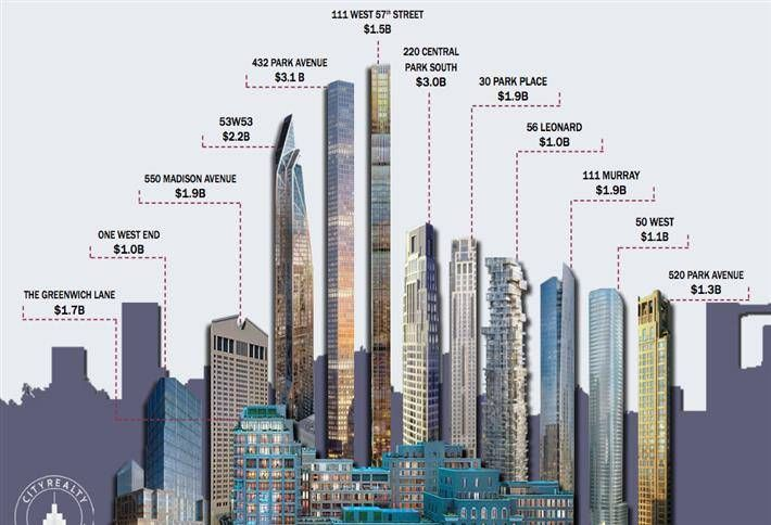 Image result for supertall buildings