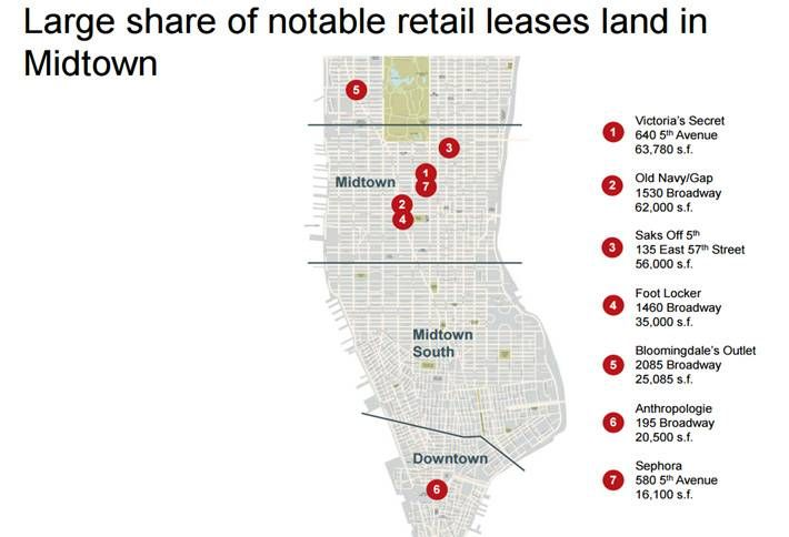 New York Chart of the Week: Midtown Gets A Retail Boost