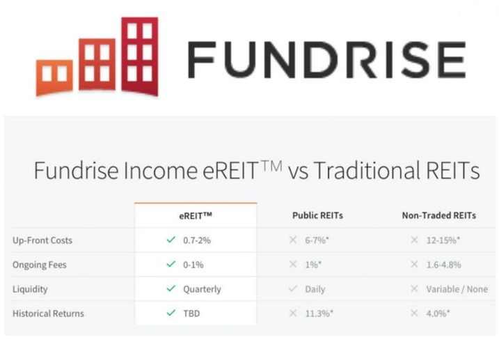 Exclusive Q&A With Fundrise COO: eREITs, Explained