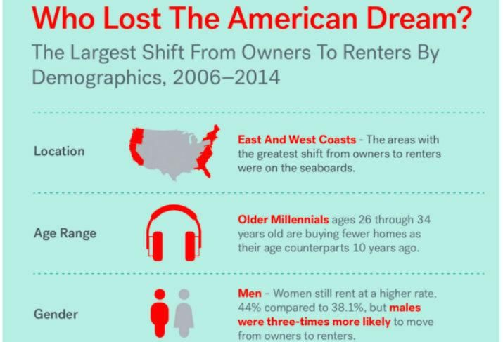This Minority Was Hit The Hardest By The Recession
