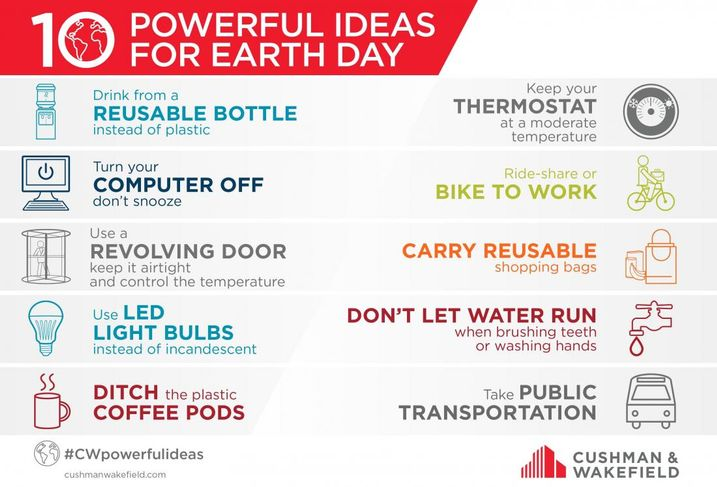Cushman & Wakefield Powerful Ideas for Earth Day