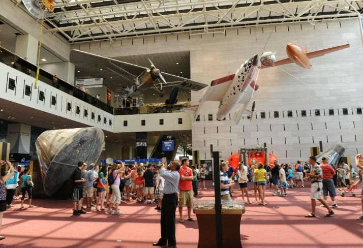 The 10 Coolest Museums In The US