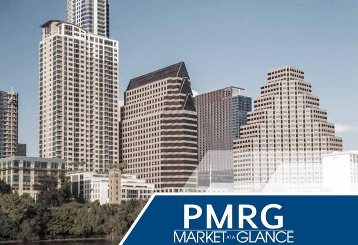 Austin Office Construction And Occupancy Decline