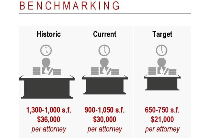 Big Law Firms Riding The Office Consolidation Trend In Atlanta
