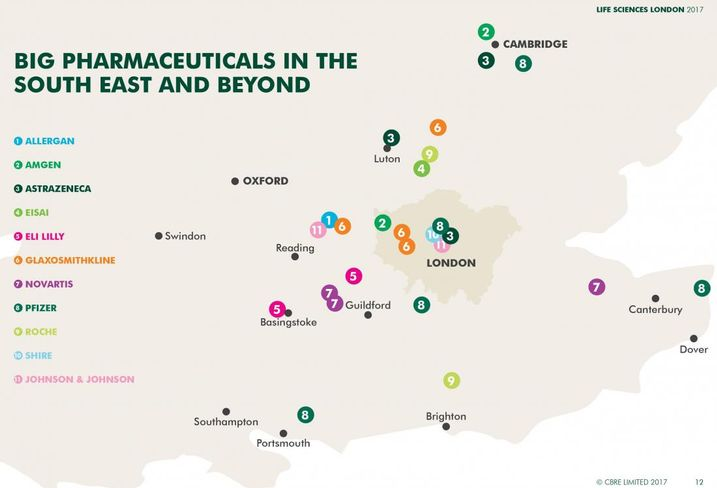 Big Pharmaceutical occupiers in London and south east England