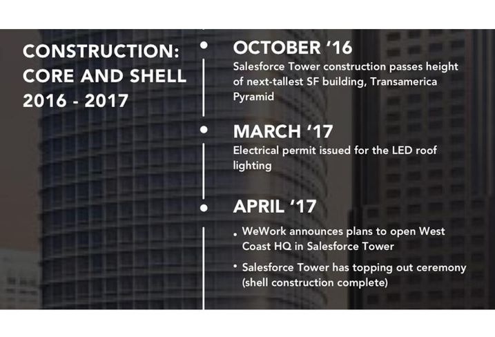 What It Took To Make Salesforce Tower A Reality