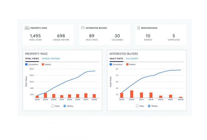 Ten-X Launches New Dashboard To Increase Transparency, Bulk Up Commercial Offering