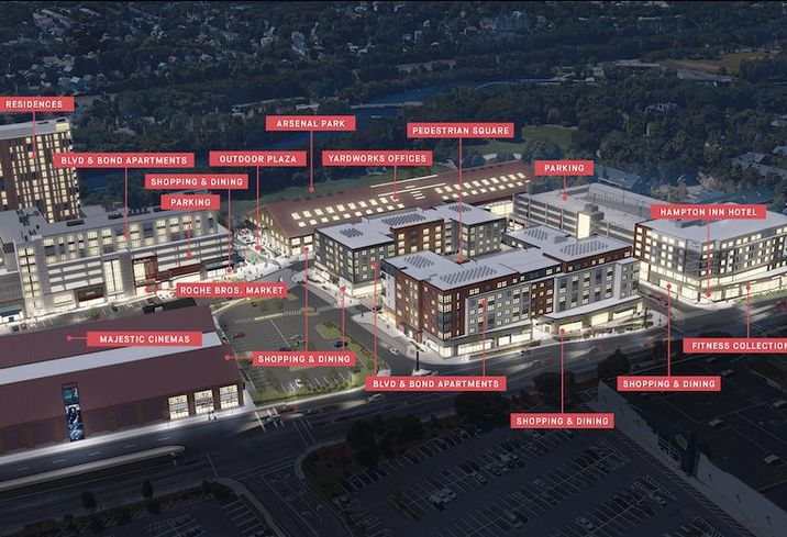 Aerial rendering of the Arsenal Yards development project in Watertown