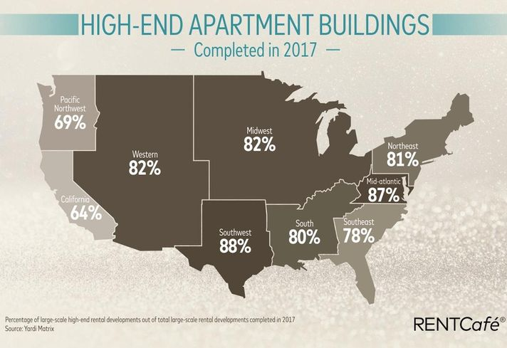 CRE Snapshot: A Look At The Dallas Uptown Multifamily Market