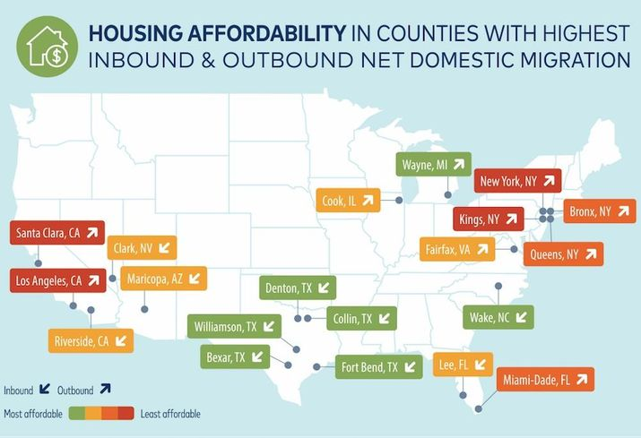 5 Texas Counties Top List Of Most Affordable Places To Move