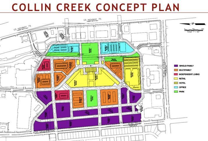 Collin Creek Mall Concept Plan