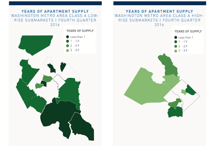 Delta Associates submarket supply maps