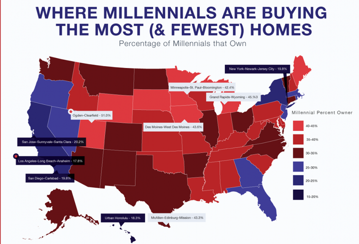 Are You A Millennial Looking To Buy A Home? It Could Take Up To 32 Years