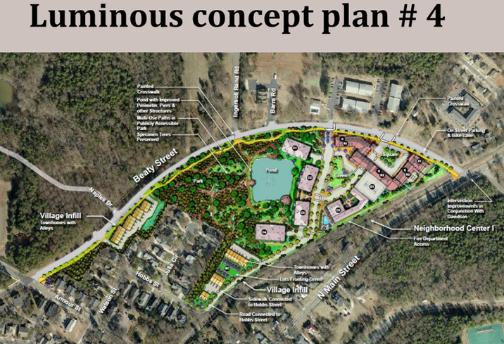 Development Debate Heats Up In Davidson