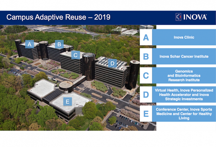 Inova Merrifield Campus plan