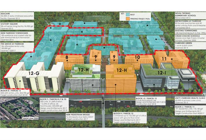 Parkside site plan CityInterests