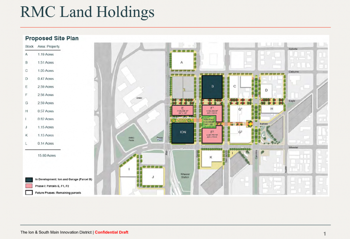 The Ion Innovation Hub Proposed Site Plan
