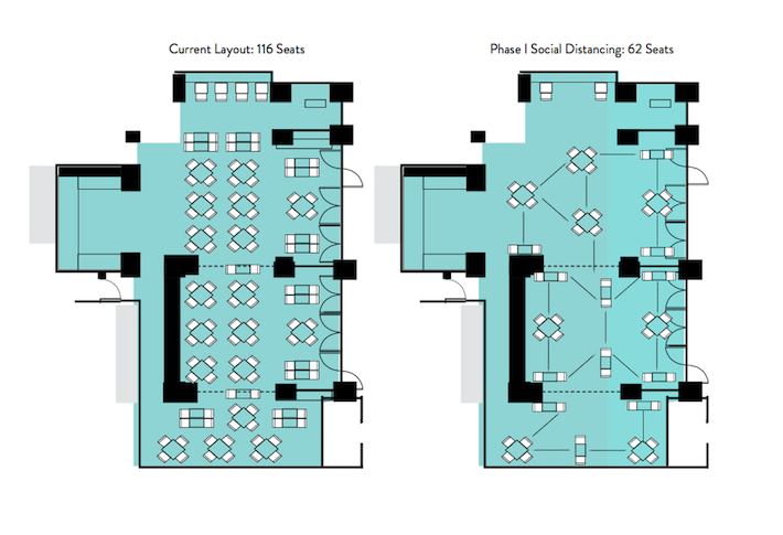 A pair of restaurant layouts showing the lost seating capacity from social distancing measures.