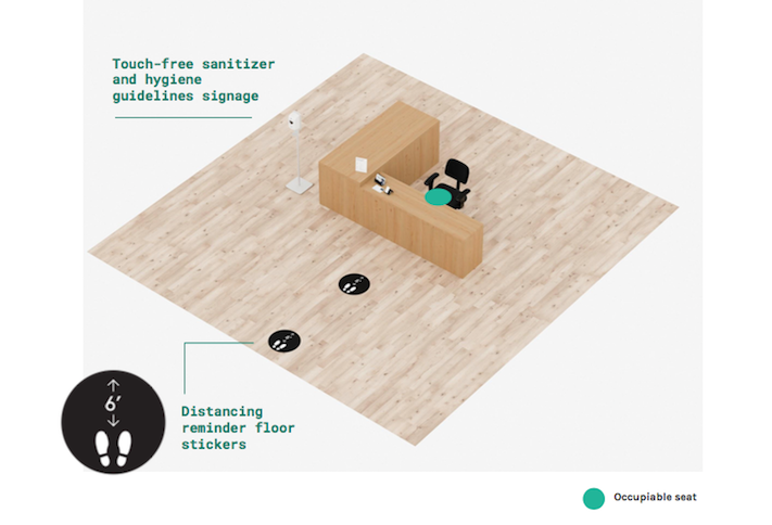 An example of a community desk with social distancing measures from WeWork's brochure.